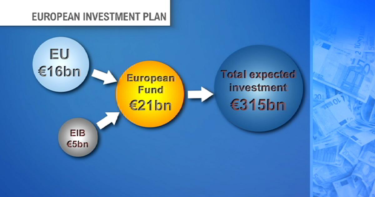 1200x630_290014_juncker-s-investment-strategy-gets-coo